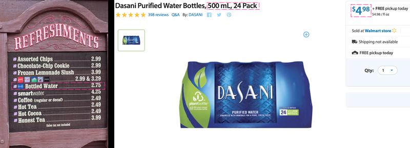 1 água no parque: US$2,75. 24 águas no supermercado: US$4,98!!!