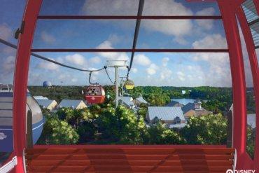 Disney Point Novidades Orlando 2019-Skyliner