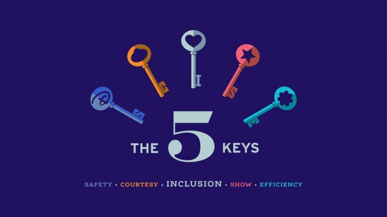 5 keys Disney chaves da Disney